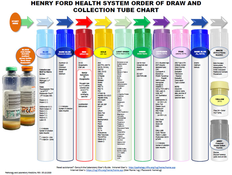 Lab Tube Color Chart 7353669 1cashingfo